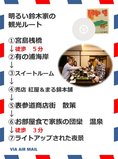 鈴木家の宮島観光ルート